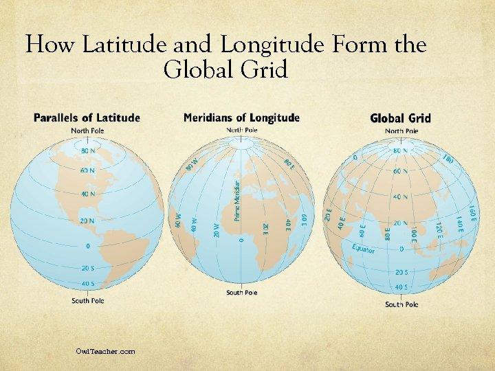 How Latitude and Longitude Form the Global Grid Owl. Teacher. com
