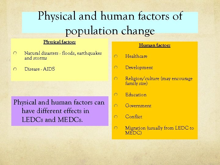 Physical and human factors of population change Physical factors Human factors Natural disasters -