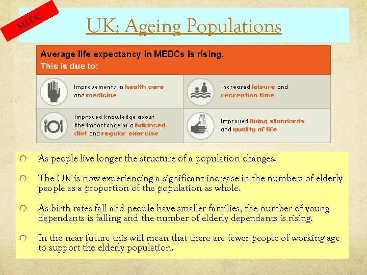 C ED M UK: Ageing Populations As people live longer the structure of a