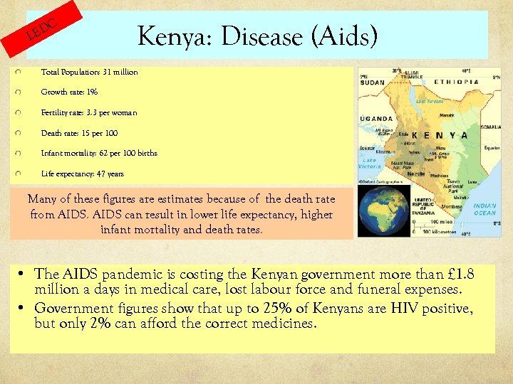 C ED L Kenya: Disease (Aids) Total Population: 31 million Growth rate: 1% Fertility