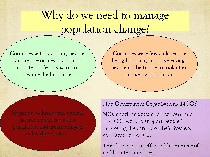 Why do we need to manage population change? Countries with too many people for
