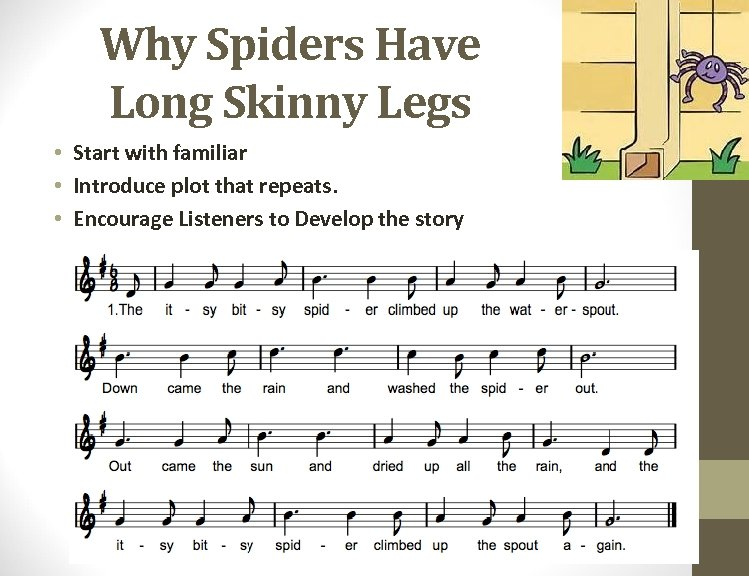 Why Spiders Have Long Skinny Legs • Start with familiar • Introduce plot that