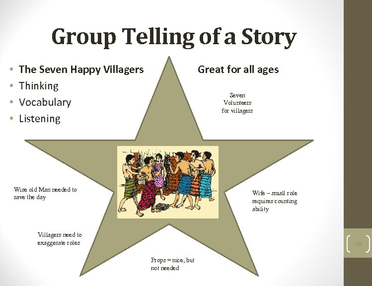 Group Telling of a Story • • The Seven Happy Villagers Thinking Vocabulary Listening