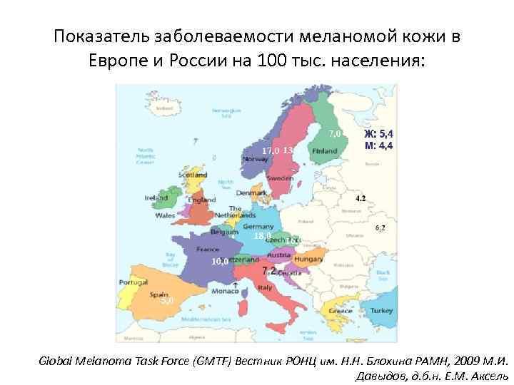 Показатель заболеваемости меланомой кожи в Европе и России на 100 тыс. населения: Global Melanoma