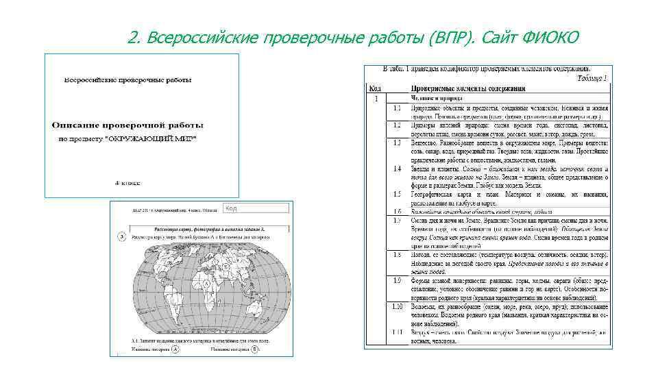 2. Всероссийские проверочные работы (ВПР). Сайт ФИОКО
