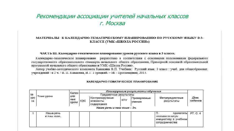 Рекомендации ассоциации учителей начальных классов г. Москва