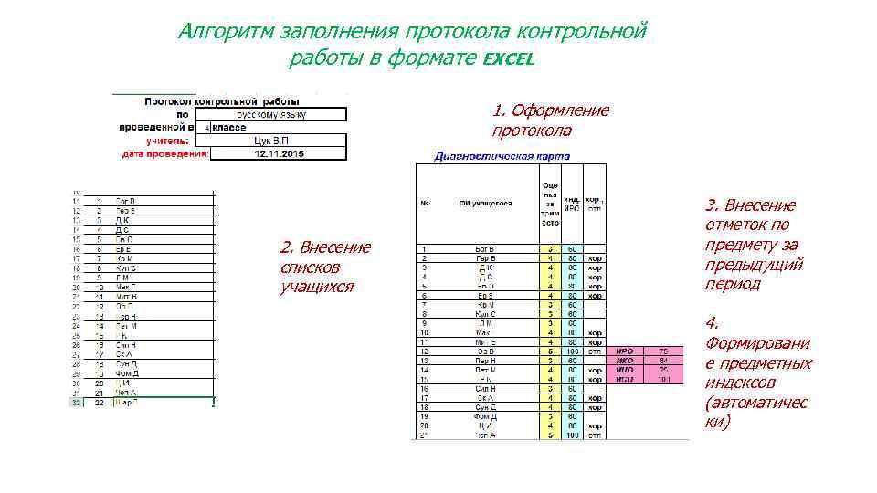 Алгоритм заполнения протокола контрольной работы в формате EXCEL 1. Оформление протокола 2. Внесение списков