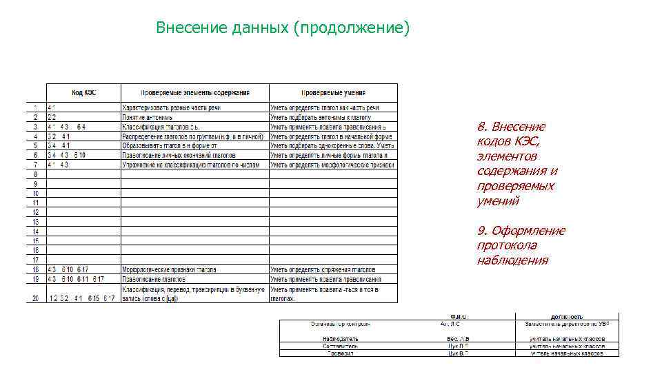 Внесение данных (продолжение) 8. Внесение кодов КЭС, элементов содержания и проверяемых умений 9. Оформление