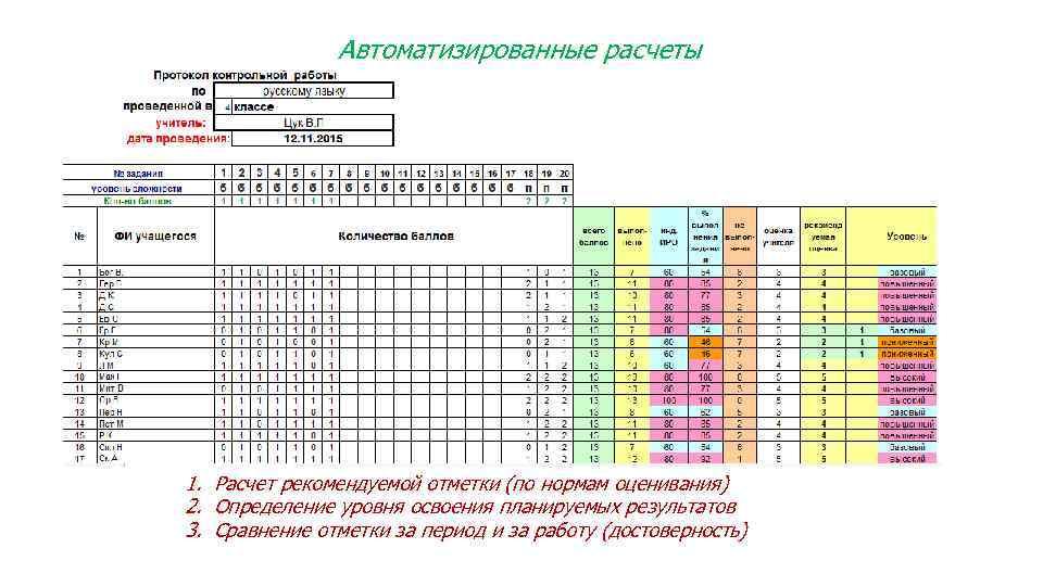 Автоматизированные расчеты 1. Расчет рекомендуемой отметки (по нормам оценивания) 2. Определение уровня освоения планируемых