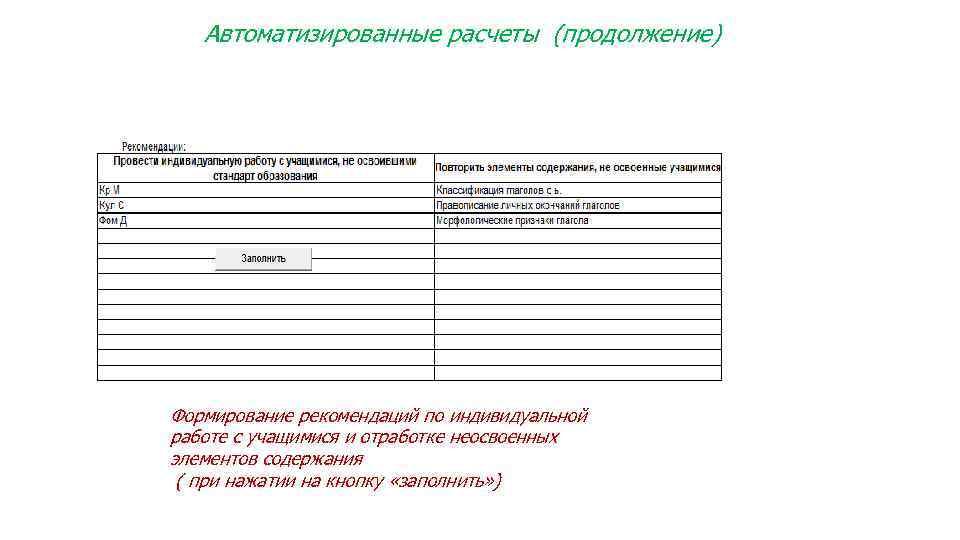 Автоматизированные расчеты (продолжение) Формирование рекомендаций по индивидуальной работе с учащимися и отработке неосвоенных элементов
