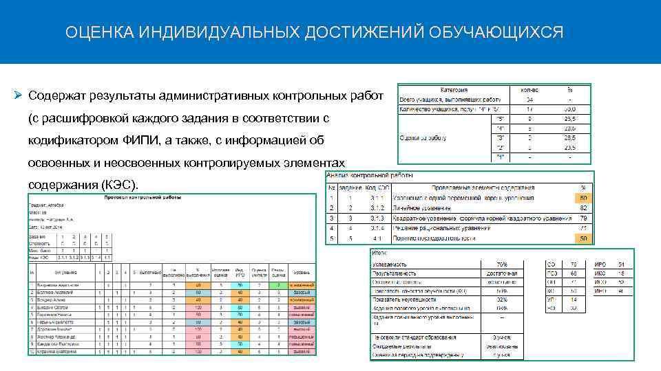 ОЦЕНКА ИНДИВИДУАЛЬНЫХ ДОСТИЖЕНИЙ ОБУЧАЮЩИХСЯ Ø Содержат результаты административных контрольных работ (с расшифровкой каждого задания