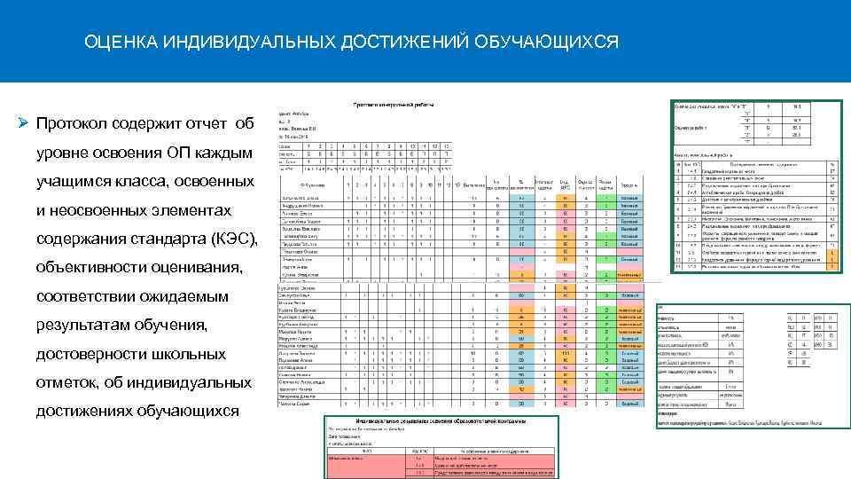 ОЦЕНКА ИНДИВИДУАЛЬНЫХ ДОСТИЖЕНИЙ ОБУЧАЮЩИХСЯ Ø Протокол содержит отчет об уровне освоения ОП каждым учащимся