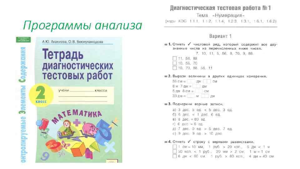 Программы анализа
