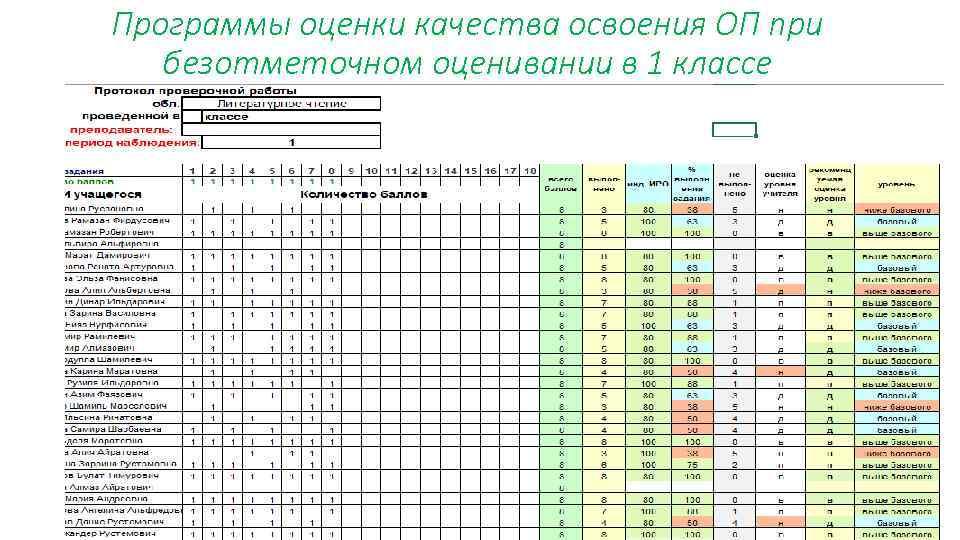 Программы оценки качества освоения ОП при безотметочном оценивании в 1 классе