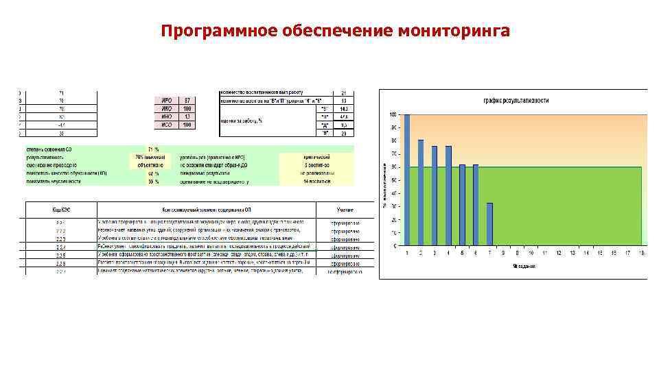 Программное обеспечение мониторинга