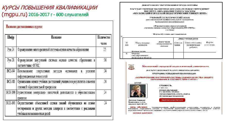 Ку. РСЫ ПОВЫШЕНИЯ КВАЛИФИКАЦИИ (mgpu. ru) 2016 -2017 г - 600 слушателей
