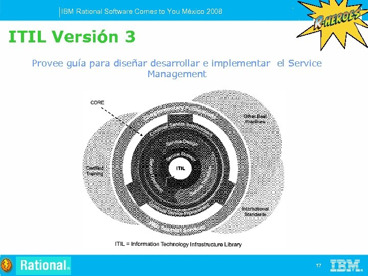 IBM Rational Software Comes to You México 2008 ITIL Versión 3 Provee guía para