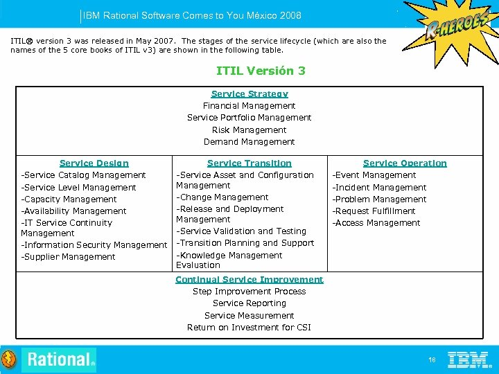 IBM Rational Software Comes to You México 2008 ITIL® version 3 was released in