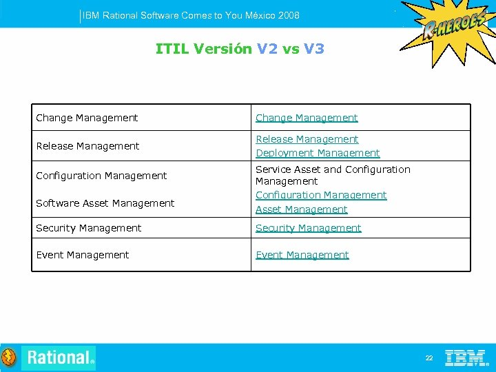 IBM Rational Software Comes to You México 2008 ITIL Versión V 2 vs V