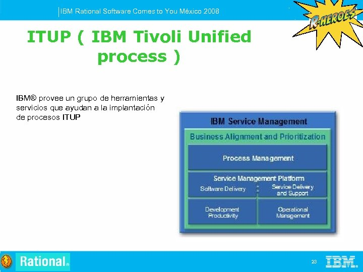 IBM Rational Software Comes to You México 2008 ITUP ( IBM Tivoli Unified process