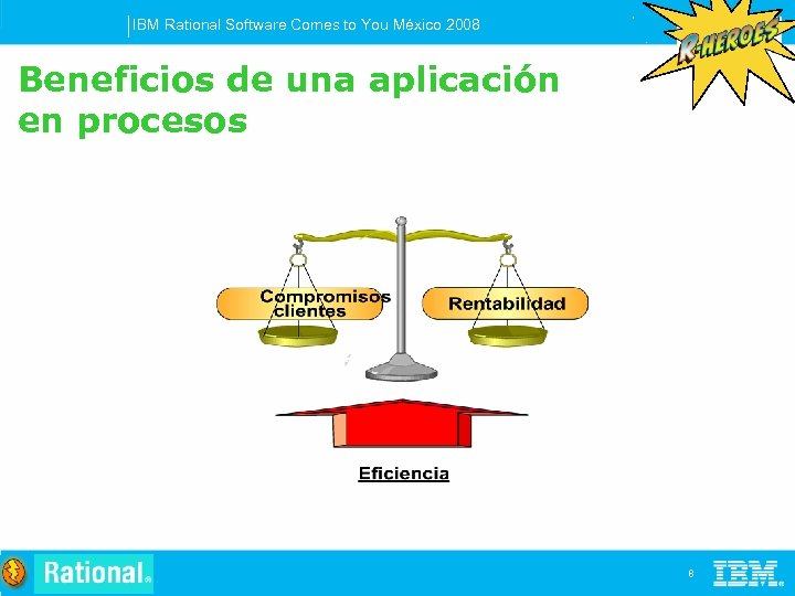 IBM Rational Software Comes to You México 2008 Beneficios de una aplicación en procesos