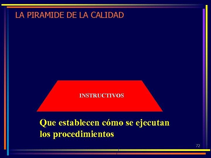 LA PIRAMIDE DE LA CALIDAD INSTRUCTIVOS Que establecen cómo se ejecutan los procedimientos 72