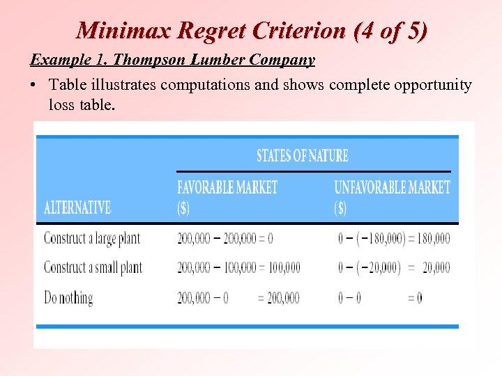 Minimax Regret Criterion (4 of 5) Example 1. Thompson Lumber Company • Table illustrates