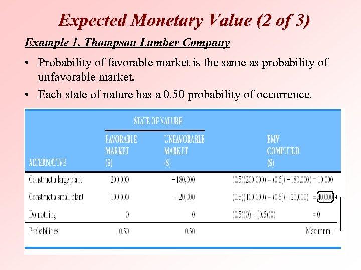 Expected Monetary Value (2 of 3) Example 1. Thompson Lumber Company • Probability of