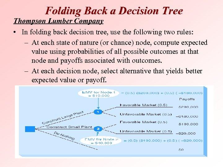 Folding Back a Decision Tree Thompson Lumber Company • In folding back decision tree,