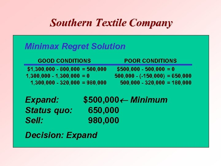 Southern Textile Company STATES OF NATURE Minimax Regret Solution Good Foreign Poor Foreign GOOD