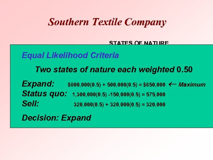 Southern Textile Company STATES OF NATURE Equal Likelihood Good Foreign Criteria DECISION Competitive Conditions