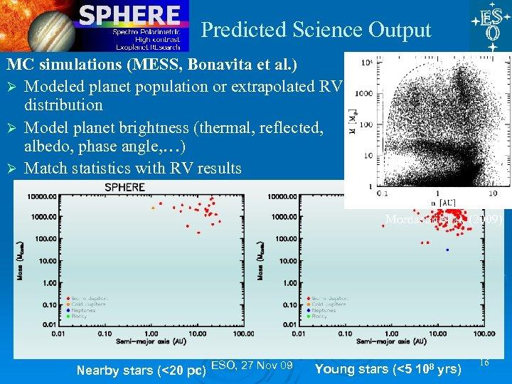 Predicted Science Output MC simulations (MESS, Bonavita et al. ) Ø Modeled planet population