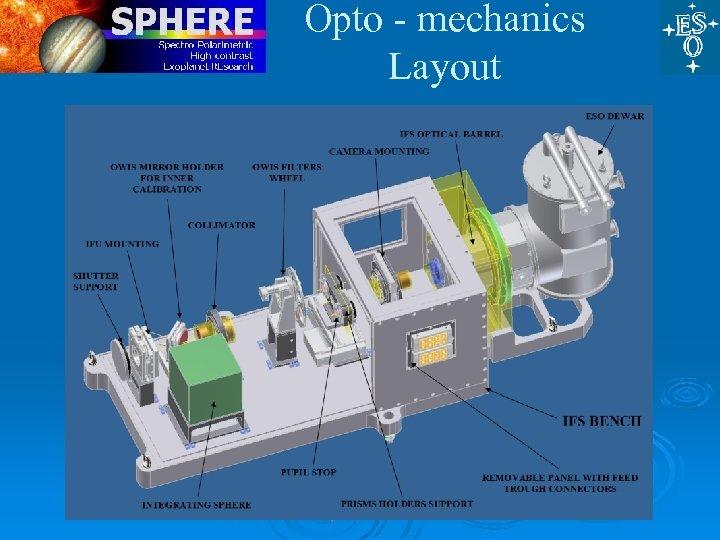 Opto - mechanics Layout ESO, 27 Nov 09