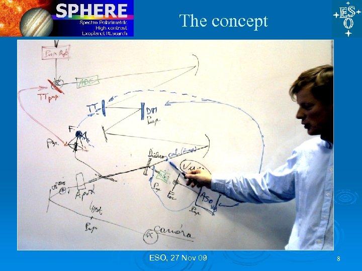 The concept ESO, 27 Nov 09 8
