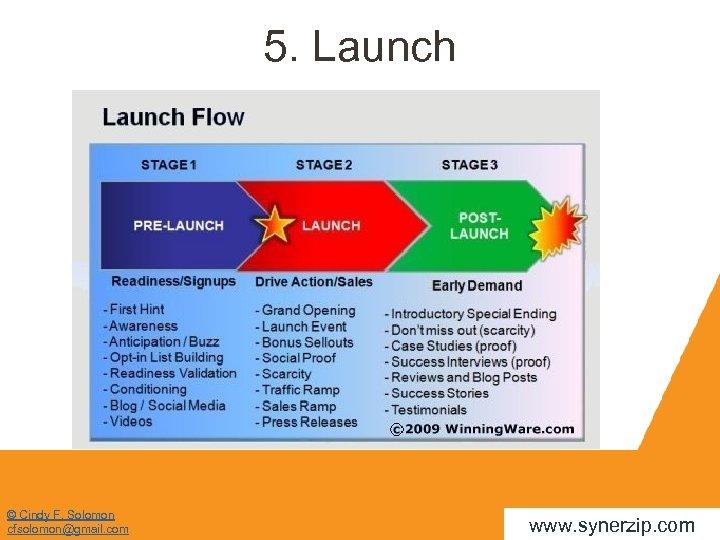 5. Launch © Cindy F. Solomon cfsolomon@gmail. com www. synerzip. com