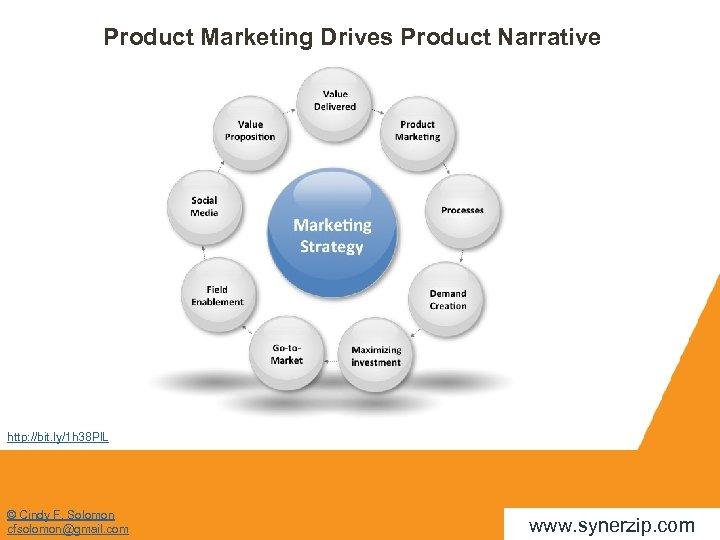 Product Marketing Drives Product Narrative http: //bit. ly/1 h 38 Pl. L © Cindy