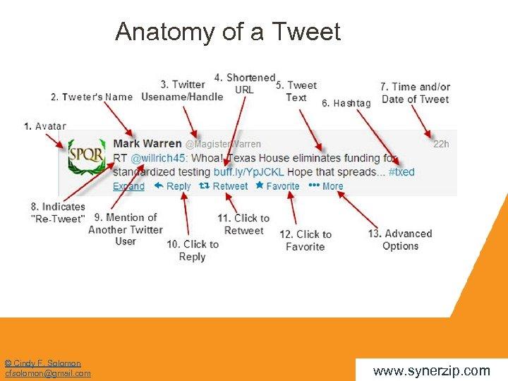 Anatomy of a Tweet © Cindy F. Solomon cfsolomon@gmail. com www. synerzip. com