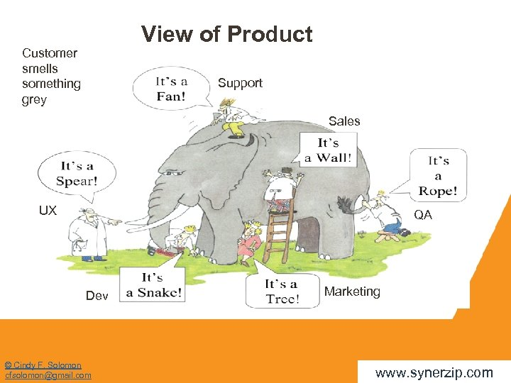 View of Product Customer smells something grey Support Sales UX QA Dev © Cindy