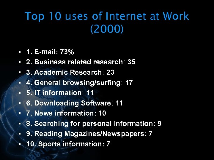 Top 10 uses of Internet at Work (2000) § 1. E-mail: 73% § 2.