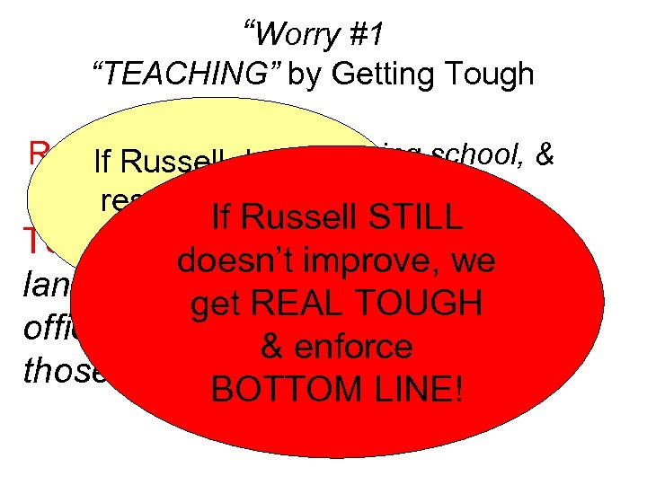 """Worry #1 ""TEACHING"" by Getting Tough Russell: ""I hatedoesn't If Russell this f____ing school,"