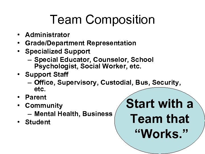 Team Composition • Administrator • Grade/Department Representation • Specialized Support – Special Educator, Counselor,
