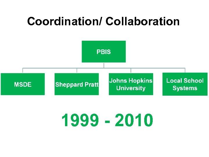 Coordination/ Collaboration 1999 - 2010