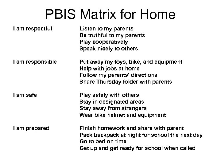 PBIS Matrix for Home I am respectful Listen to my parents Be truthful to