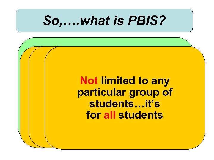 So, …. what is PBIS? PBIS specific practiceon is a systems approach for Not