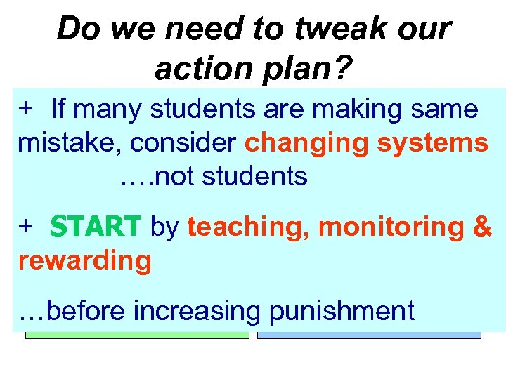 Do we need to tweak our action plan? + • How often? If many