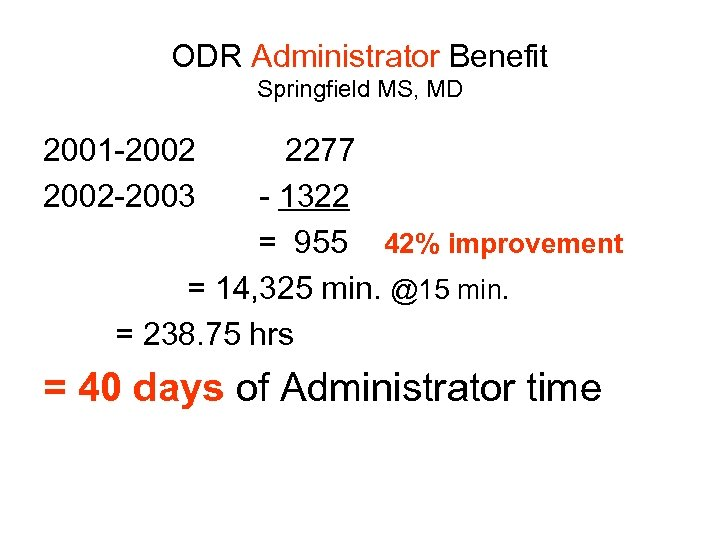 ODR Administrator Benefit Springfield MS, MD 2001 -2002 -2003 2277 - 1322 = 955