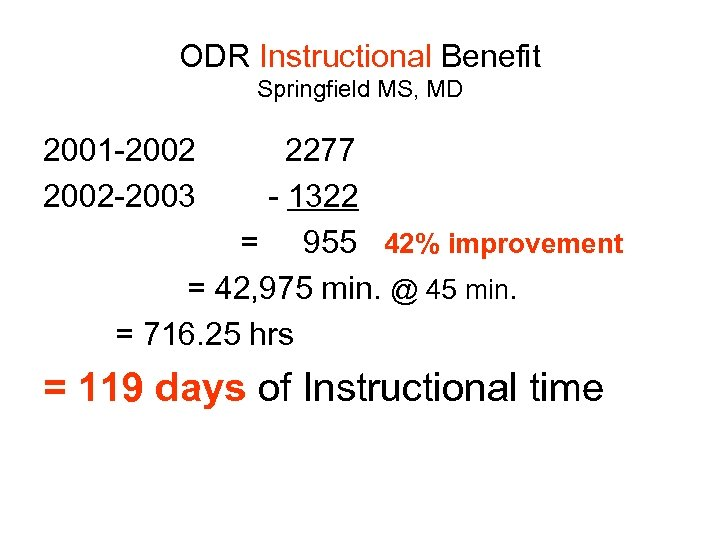 ODR Instructional Benefit Springfield MS, MD 2001 -2002 -2003 2277 - 1322 = 955