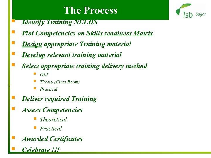 § § § § § The Process Identify Training NEEDS Plot Competencies on Skills