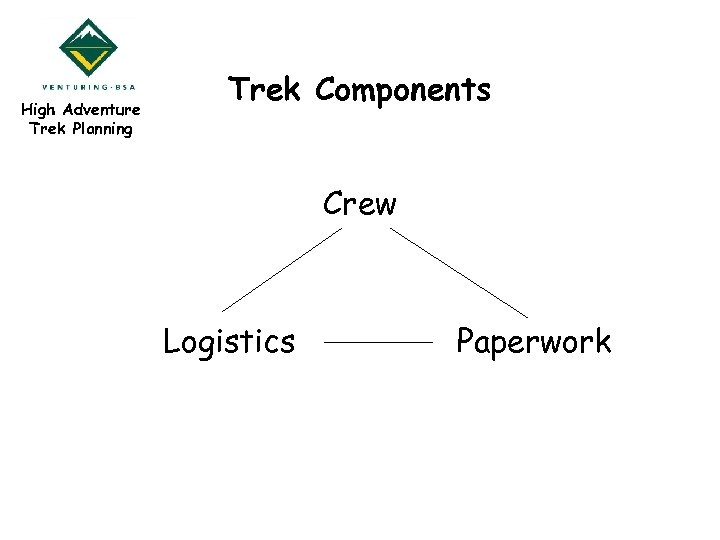 High Adventure Trek Planning Trek Components Crew Logistics Paperwork