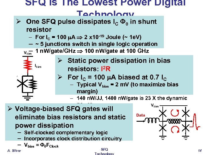 SFQ Is The Lowest Power Digital Technology Ø One SFQ pulse dissipates IC F